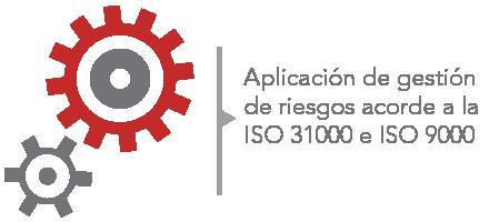 Aplicacion de gestion de riesgos acorde a la ISO 3100 e ISO 9000